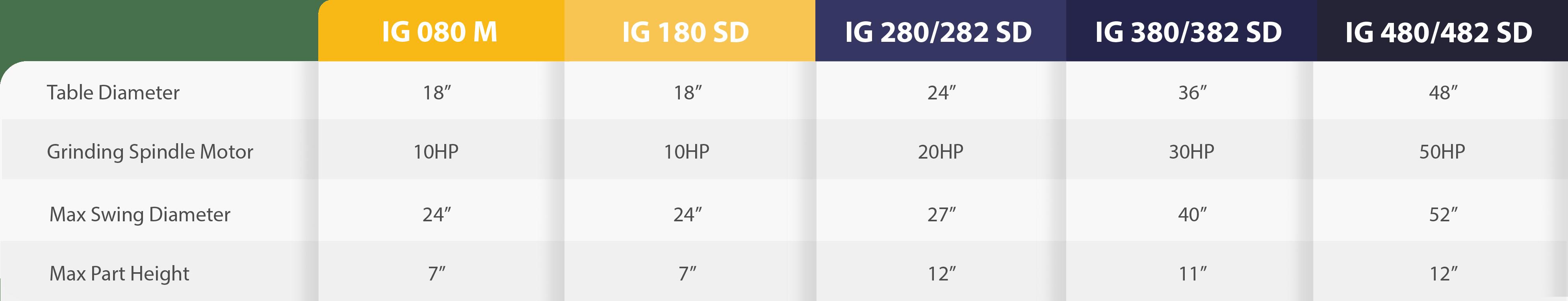 IG-Series Chart-2
